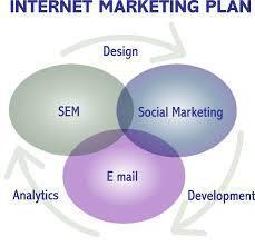 How To For website Regular use of Internet marketing | ::: Online deals ::: | Scoop.it