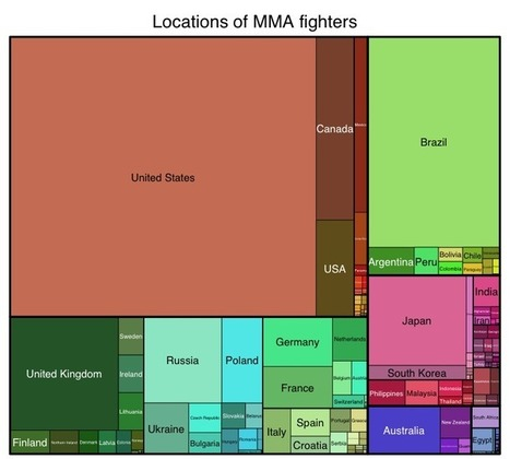 Building a large database of MMA fight results III: Summarizing the demographics of 140,000 MMA fighters | Fantasy Sports Statistics | Scoop.it
