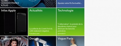 La veille technologique, c'est indispensable ! | information fouad | Scoop.it