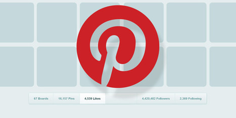 Learn From The Best: 3 Brands That Are Nailing It On Pinterest | SEO Local #SEOLocal | Scoop.it