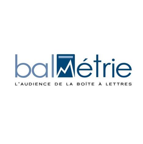 Innovation : BALmétrie - Mesure d'audience du média courrier | Les innovations de la communication globale | Scoop.it
