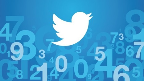 Twitter Dumps Share Totals In Redesign Of Tweet & Follow Buttons | MarketingHits | Scoop.it