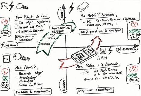 Constructeurs, vos plateformes brûlent ! | Economie de l'innovation | Scoop.it