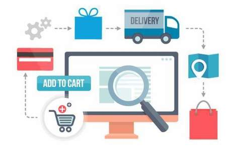 10 Specific 2015 eCommerce Trends to Watch for   PFSweb   Public Relations & Social Media Insight   Scoop.it