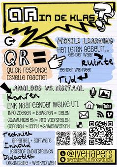 Ideeën, gedachten... beschouwend over onderwijs: Aan de slag met QR in de klas | Digital didactics boosting creativity | Scoop.it