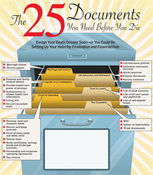 The 25 Documents You Need Before You Die   Tools You Can Use   Scoop.it