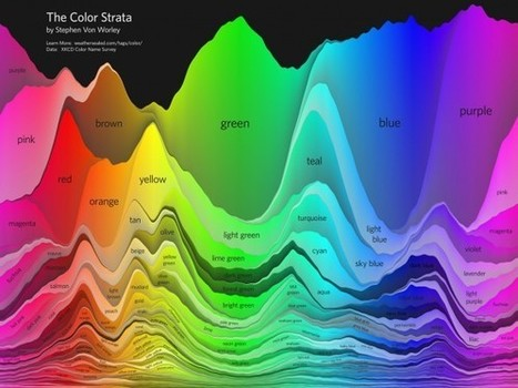 Seeing Color Through Infographics and Data Visualizations | visual data | Scoop.it