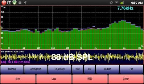 AudioTool v6.1.0 | Уроки музыки | Scoop.it