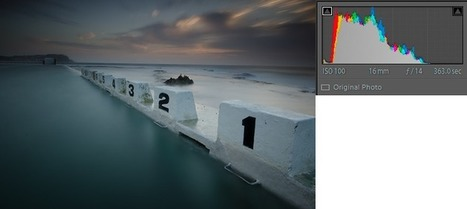 How to master Long Exposures Calculating Long Exposures | Photography | Scoop.it