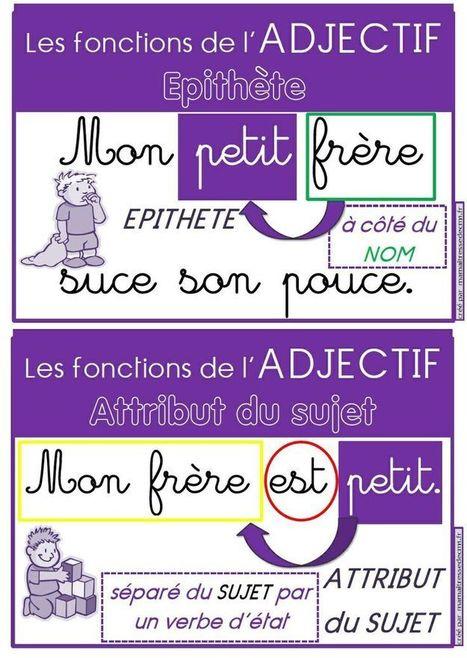 Les fonctions de l'adjectif | divers | Scoop.it