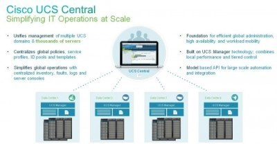 UCS CentralAnnounced | Cisco Learning | Scoop.it