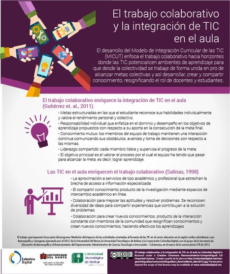 Educación y TIC: ¿aliadas o enemigas? | Tecnología Educativa e Innovación | Scoop.it