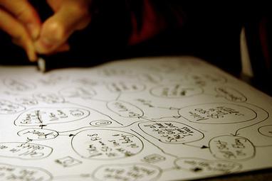 Diez principios para sobrevivir en tiempos complejos | Orientar | Scoop.it