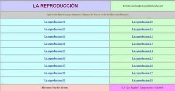 La reproducción (Conocimiento del medio 6º EP) - MI AULA VIRTUAL | Conocimiento del Medio 6º de Primaria | Scoop.it