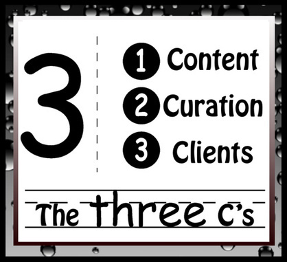 The Three C's of Marketing Your Brand: Content, Curation, and Clients « Anise Smith Optimized | Social Media and its influence | Scoop.it