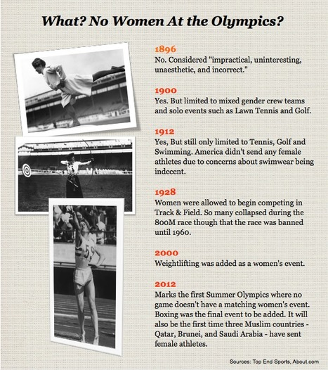 What? No Women in the Olympics? | iCharts | Education | Scoop.it