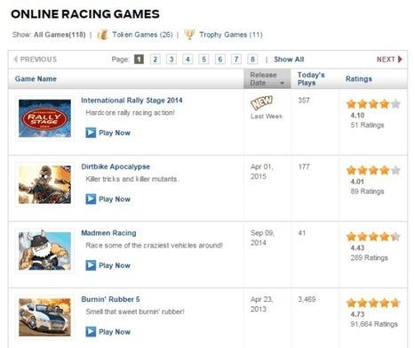 5 Best Online Car Racing Games   Freewares   Scoop.it