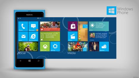 Windows Phone Tips | ifixscreens | Scoop.it