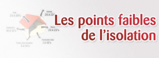 Isolation et fuites thermiques, les points faibles de votre habitation | La Revue de Technitoit | Scoop.it