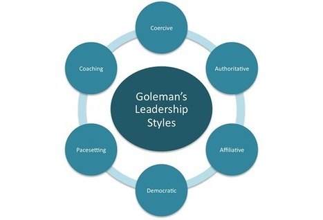 Six Leadership Styles by Daniel Goleman | Organizational development | Scoop.it