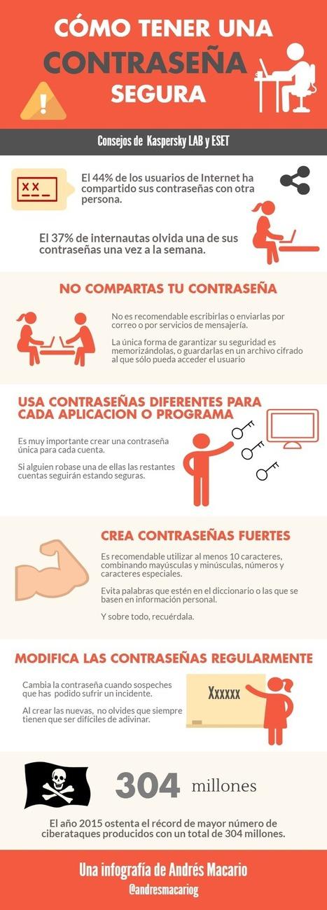 Cómo tener una contraseña segura #infografia @andresmacariog | Aprendiendoaenseñar | Scoop.it