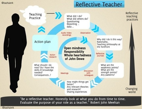 Teachers Growth mindset: Wake up your potential | Edtech PK-12 | Scoop.it