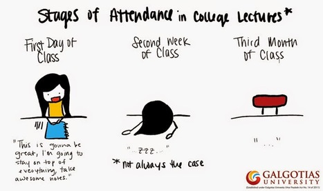 Why attend college classes? | Galgotias University | Scoop.it