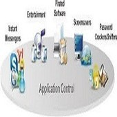 Top Firewall Essentials For Effective Application Control | Internet Security | Scoop.it