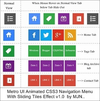 Animated CSS3 Metro UI Drop Down Menu With Sliding Tiles Effect v1.0 by MJN.. - .:MJN Tech Web:. | Blogger, astuces et widgets | Scoop.it