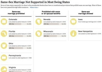US Government Teachers Blog: Same Sex Marriage and the 2012 Election | Lessons for the Classroom | Scoop.it