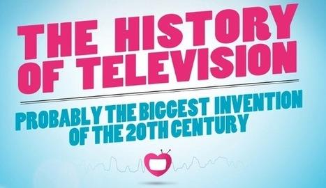 [Infographie] L'histoire de la télévision | Market' & Com', Consumers need Marketers | Scoop.it