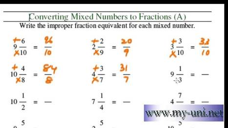 Covert mixed numerals into improper fractions - for year 5 - 6 Australian curriculum - YouTube | History | Scoop.it