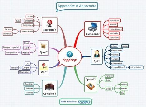 XMind 2013: les 10 nouvelles fonctions du logiciel de mindmapping ! | Digital & Mobile Marketing Toolkit | Scoop.it
