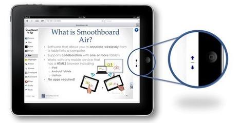 Smoothboard: trabaja con las tabletas en la PDI de tu clase | PDI i tablets a l'aula | Scoop.it