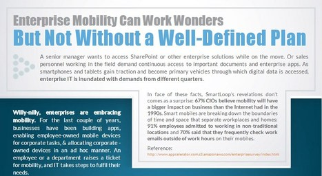 Enterprise Mobility Strategy can work wonders but not without a well defined plan | Technology Enthusiasts | Scoop.it