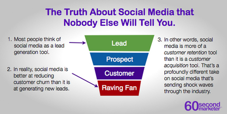 The Truth About Social Media That Nobody Else Will Tell You | Marketing & Social Media | Scoop.it