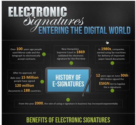 Electronic Signatures – Entering the Digital World | Xposed | Scoop.it