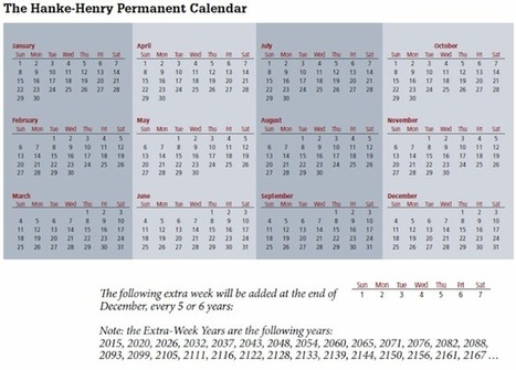 » Proposed New Calendar Would Make Time Rational | Technology and Gadgets | Scoop.it