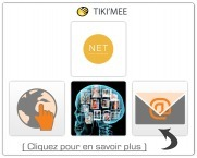 Net-Developpements   Tiki'mee   Web Planet   Scoop.it
