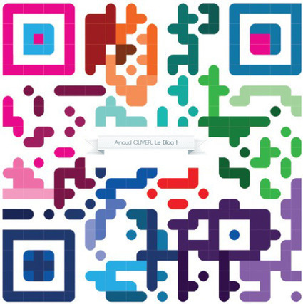Créer un Code QR customisé | Marketing ou Marketing 2.0 | Scoop.it