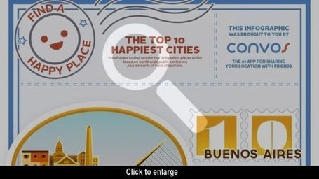 The Happiest Cities In The World | Sustainable Cities Collective | AP HUMAN GEOGRAPHY DIGITAL  TEXTBOOK: MIKE BUSARELLO | Scoop.it