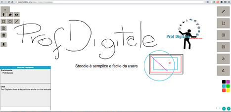 Stoodle, crea una classe virtuale in un solo click - Prof Digitale | languages and computers | Scoop.it