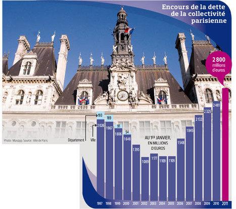 Dans la capitale aussi, la dette grimpe - Le Figaro | Projet les Halles | Scoop.it