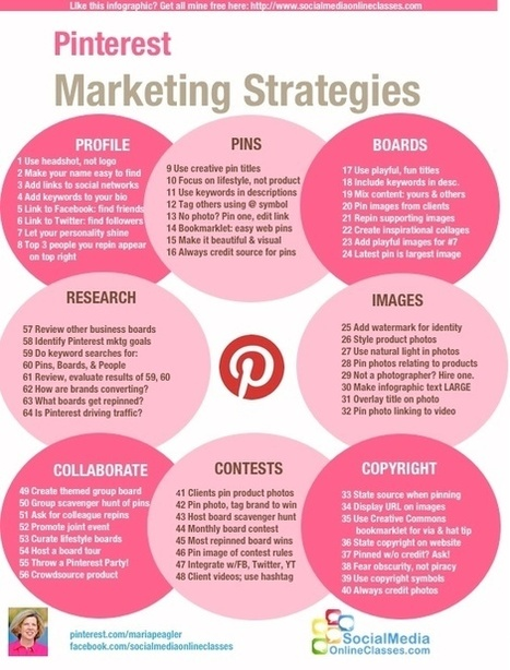 Strategies for Pinterest Marketing - Tips & Guidelines - ASR Digital Consultants | Image Marketing | Scoop.it