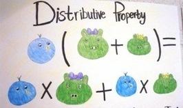 Teaching Math With Art | Common Core Math | Scoop.it