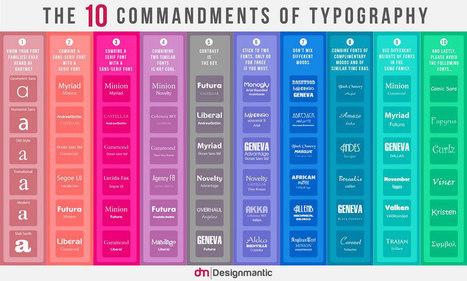 10 règles typographiques à respecter à la lettre | graphic-design | Scoop.it