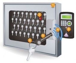Automated Key Management System | Key Control and Management Systems | Scoop.it