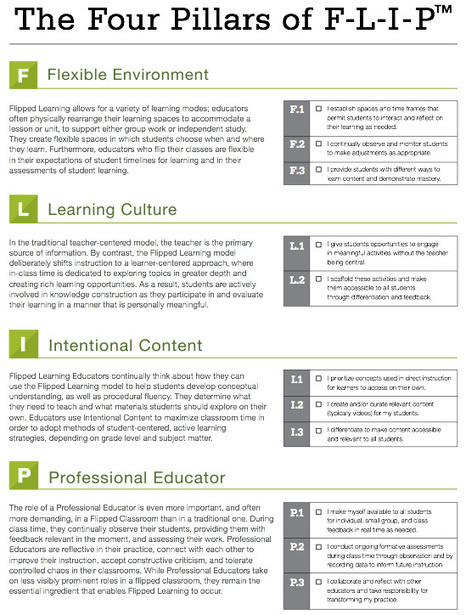 The Four Pillars of Flipped Learning | Tech-Savvy Education | Scoop.it