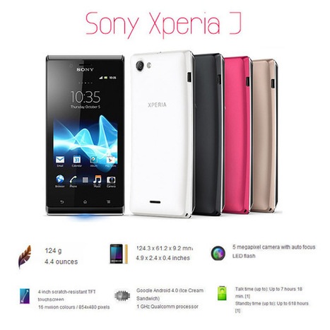 UK: Sony Xperia J New Generation Smartphone Available with Vodafone | Smart Phone - My Next Super Hero | Scoop.it