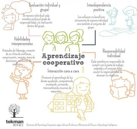 AYUDA PARA MAESTROS: Los 5 elementos del aprendizaje cooperativo (infografía) | Tecnología, enseñanza y aprendizaje de lenguas | Scoop.it